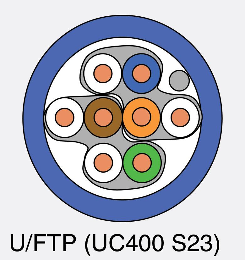 Draka Cable Cat6 U Ftp Uc400 S23 Bleu